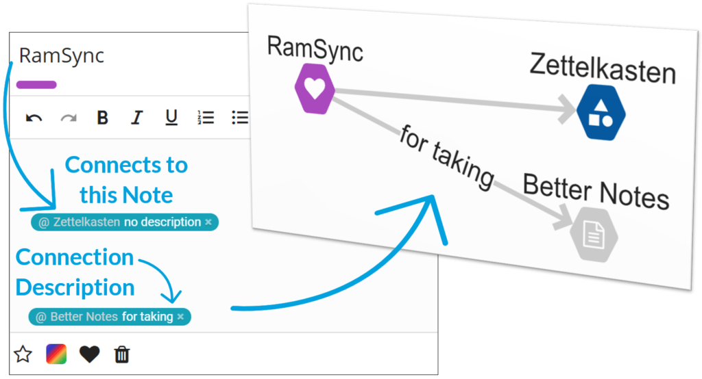 Connections turn notes into Mind Maps and Zettelkastens with RamSync